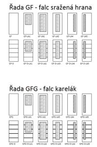 modelova-rada-G