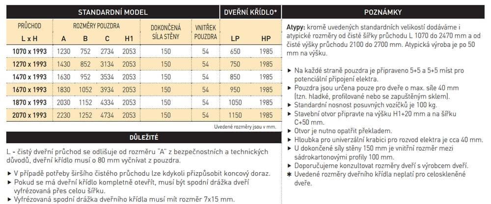 SL 2kř SDK rozměry