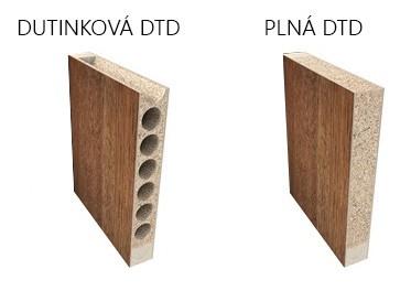 konstrukce_dutinka_plná dtd