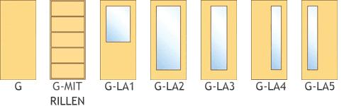 modelova rada G cz door