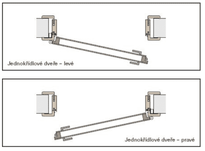Jednokřídlové dveře levé a pravé