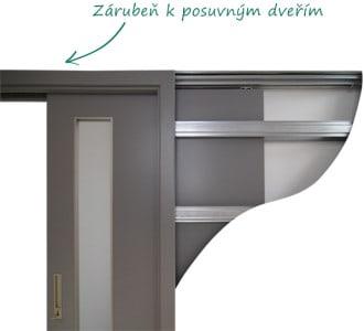 CAG_WEB_IMG_Posuvne_dvere_Zaruben_v4