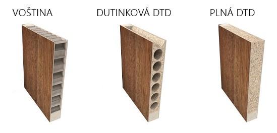 plná DTD
